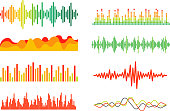 Different color sound waves vector set. Vector clipart