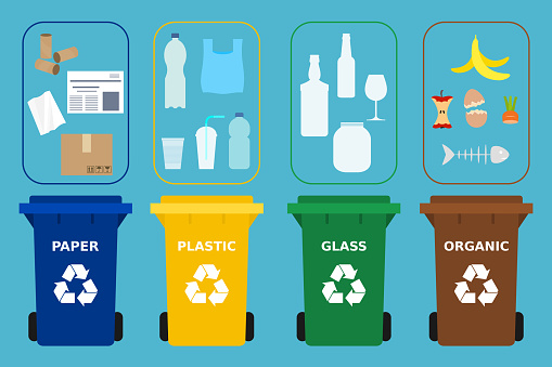 Different colored recycle bins. Different waste suitable for recycling. Paper, plastic, glass and organic garbage.