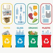 Different colored recycle waste bins