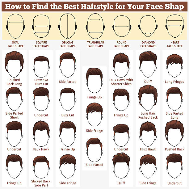 ilustraciones, imágenes clip art, dibujos animados e iconos de stock de diferentes caras y de cabello - peinado