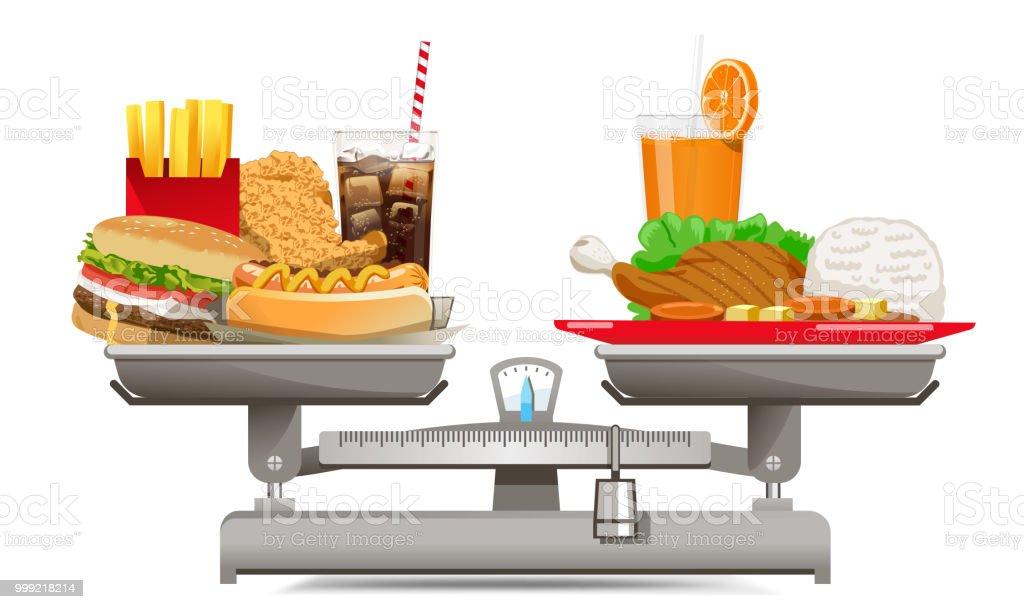 Valores diferentes de comida. - ilustração de arte em vetor
