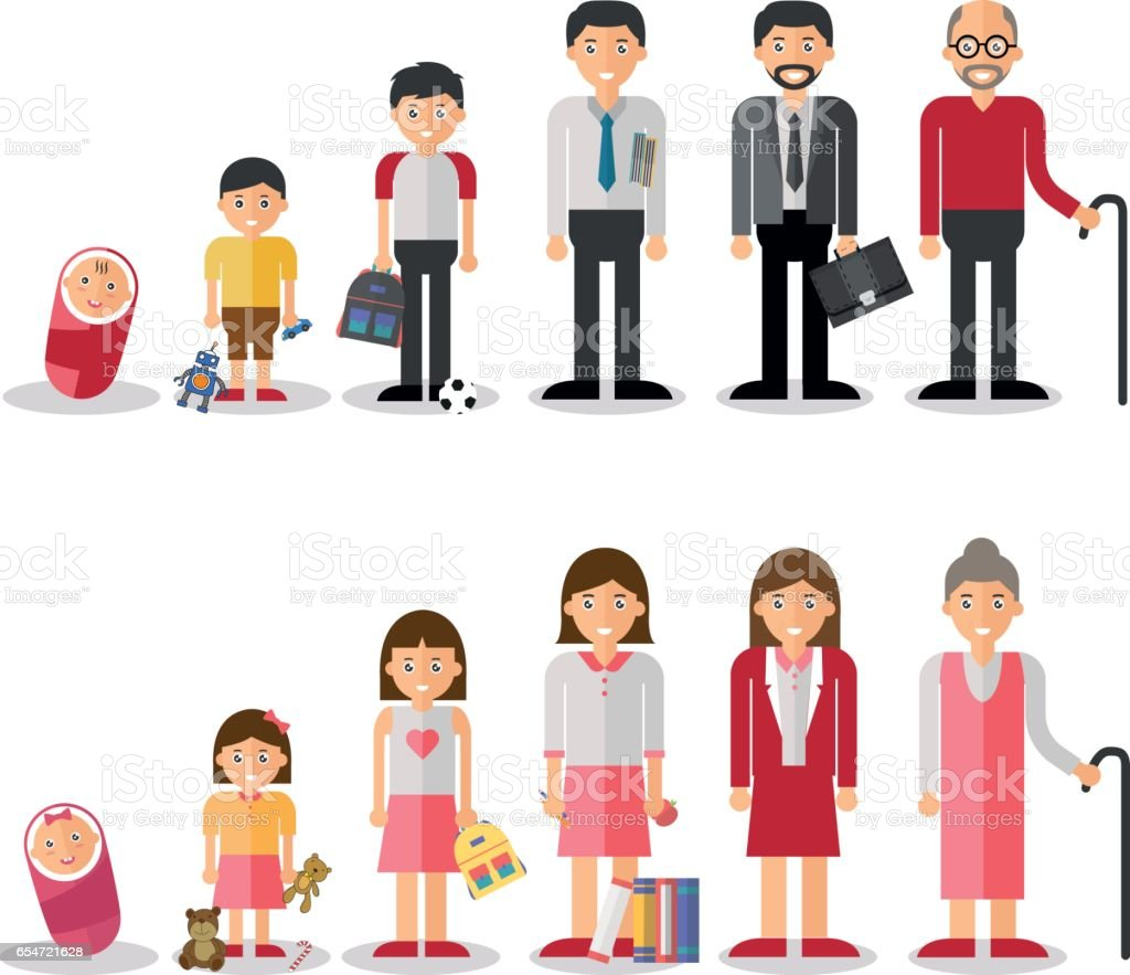 Different generations european men and woman isolated set. vector art illustration