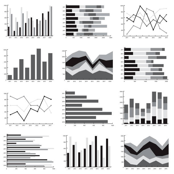 Different Graph Styles Icon Set A set of different styles of graphs. File is black and white. bar graph stock illustrations