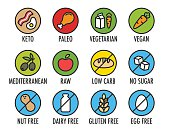 Set of colorful round icons of various diets and ingredient labels. Including ketogenic, paleolitic, vegetarian, vegan, low carb and more.