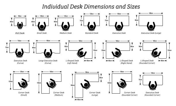 Different individual desktop table dimensions and sizes. Stick figure pictogram icon depict the top view of desk dimensions, shapes, and designs for workstation and workplace. office chair stock illustrations