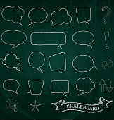 Different kinds of speech bubbled drawn on a blackboard