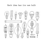 Different light bulb icon collection in doodle style. Isolated. Vector.