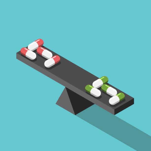 Vergelijking van de verschillende pillen, evenwichtvectorkunst illustratie