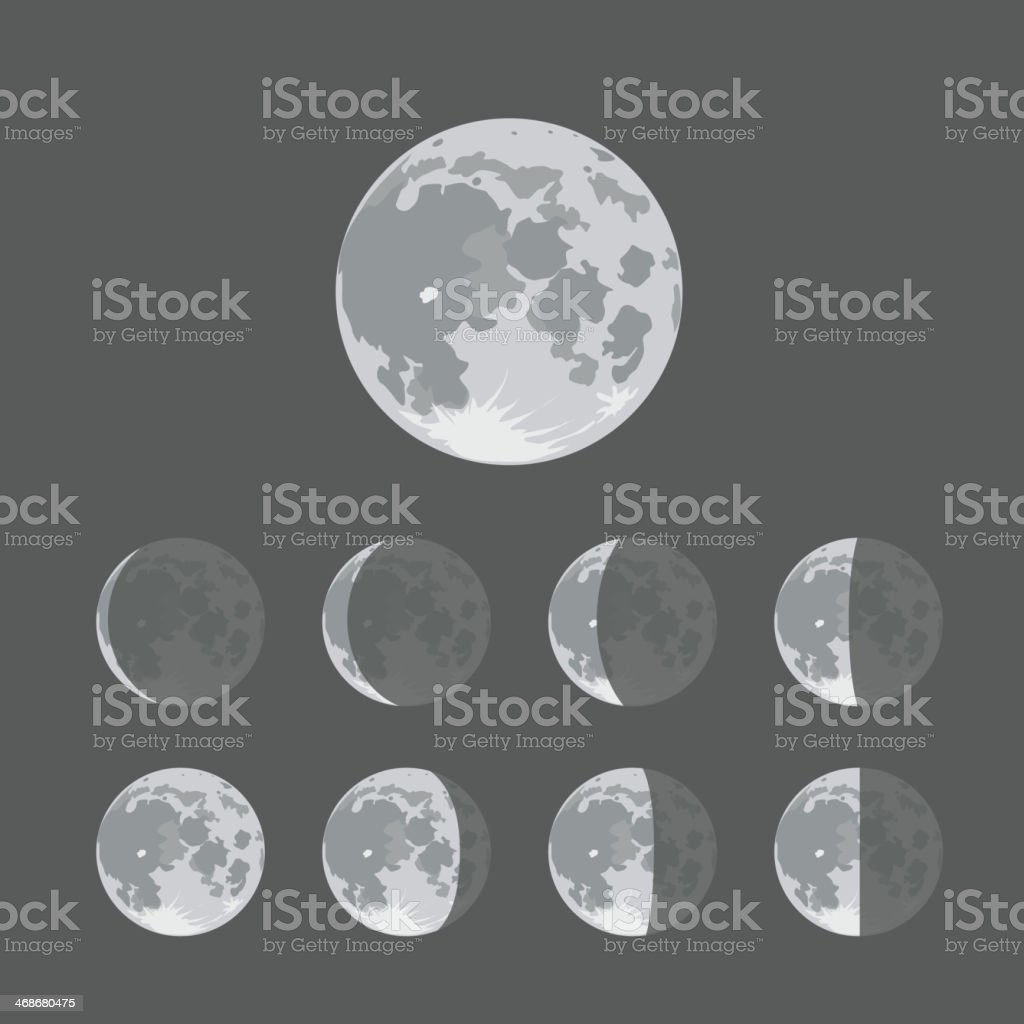 Different silhouettes of the Moon vector art illustration