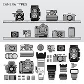 istock Different types of camera. Line monochrome vector illustration. 1174207446