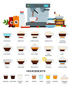 istock Different types of coffee drinks in in glass cups with saucers. Ingredients, equipment and tools for their preparation. Vector illustration, set of icons. 1266167585