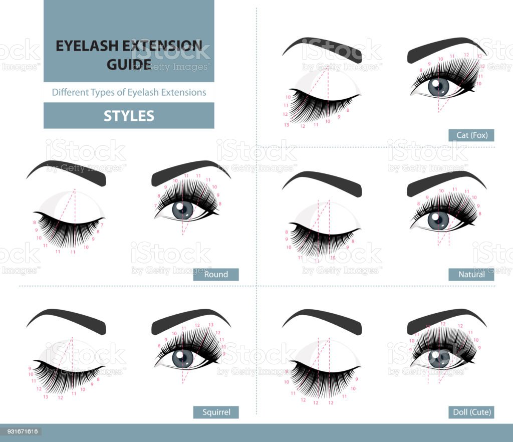 Different Types Of Eyelash Extensions Styles For The Most Flattering