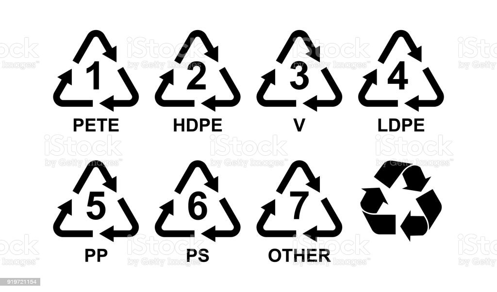 Different Types Of Plastic Material Recycling Symbols Stock Vector