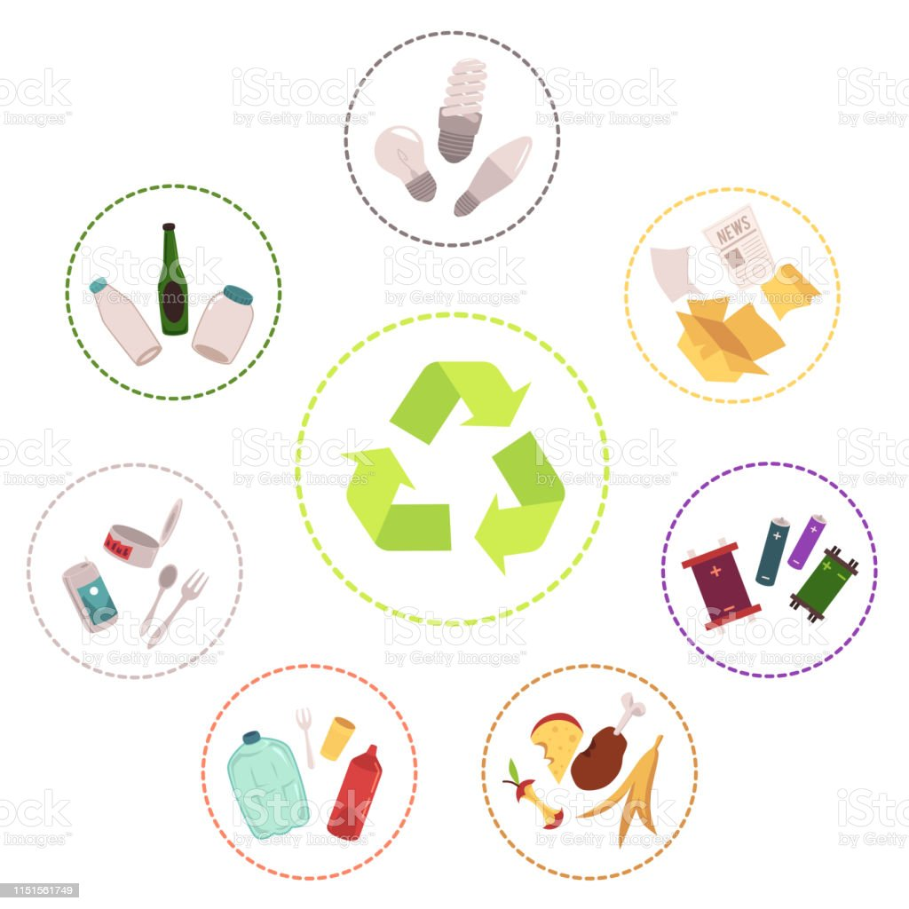 Different types of waste sorting for recycling, garbage recycling...