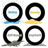 Tire - Vehicle Part, Wheel, Circle, Variation, Off-Road Racing
