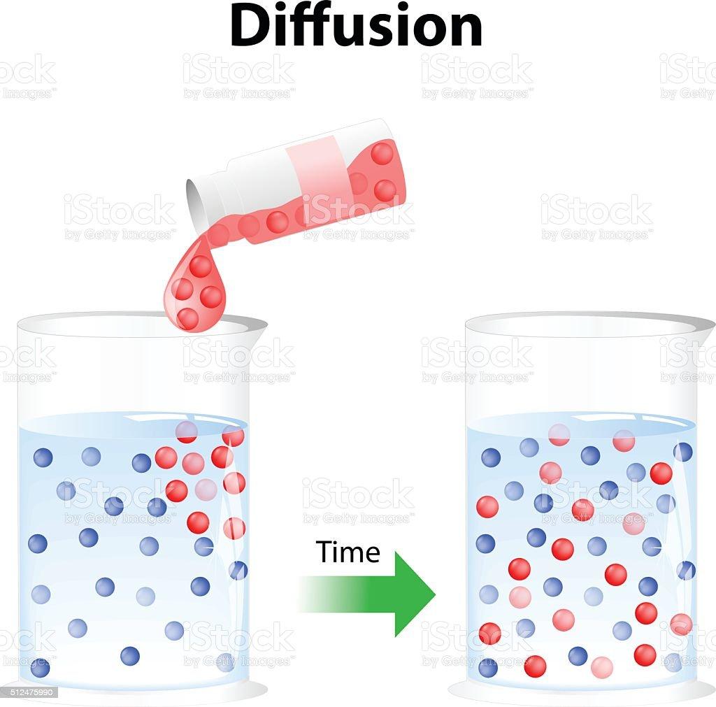 Diffusion vector art illustration