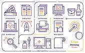 Line icon set vector illustrations of digital printing, graphic design, marketing services.