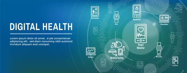ilustraciones, imágenes clip art, dibujos animados e iconos de stock de conjunto de iconos de salud digital con banner de encabezado web de tecnología usable - telehealth