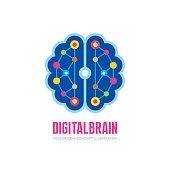 Digital human brain - vector sign concept illustration in flat style design. Mind sign. Future electronic structure technology creative sign. Thinking education sign.