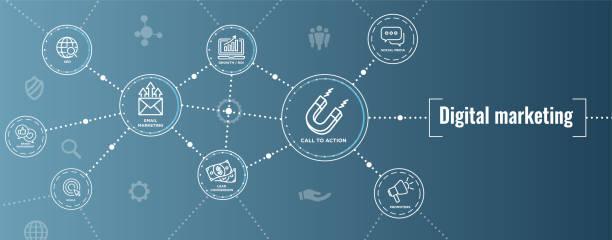 digital inbound marketing web banner w vector icons with cta, growth, seo, etc - digital marketing stock illustrations