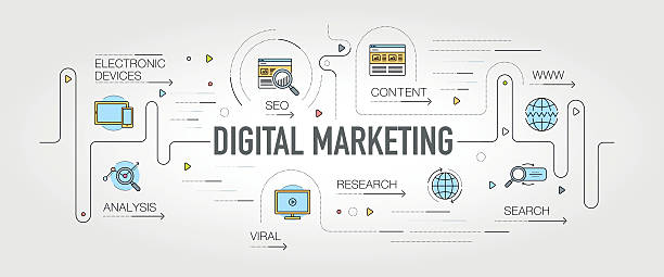 Digital Marketing banner and icons ベクターアートイラスト