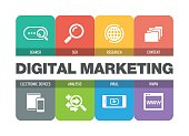 Digital Marketing Icon Set