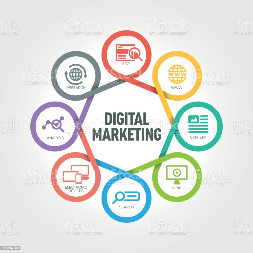 digital-marketing-infographic-with-8-ste