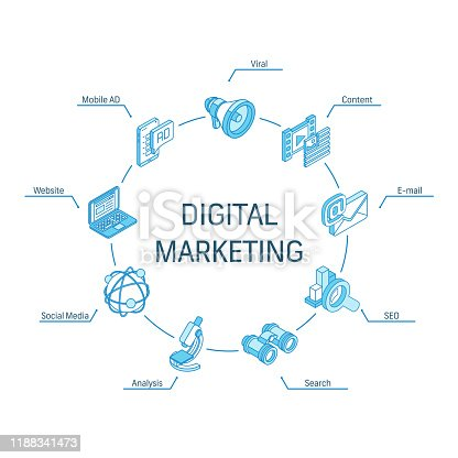Digital Marketing isometric concept. Connected line 3d icons. Integrated circle infographic design system. Viral content, E-mail, website symbol. Mobile AD, Social Media analysis, SEO pictogram