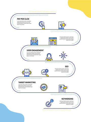 Digital Marketing Related Process Infographic Template. Process Timeline Chart. Workflow Layout with Linear Icons