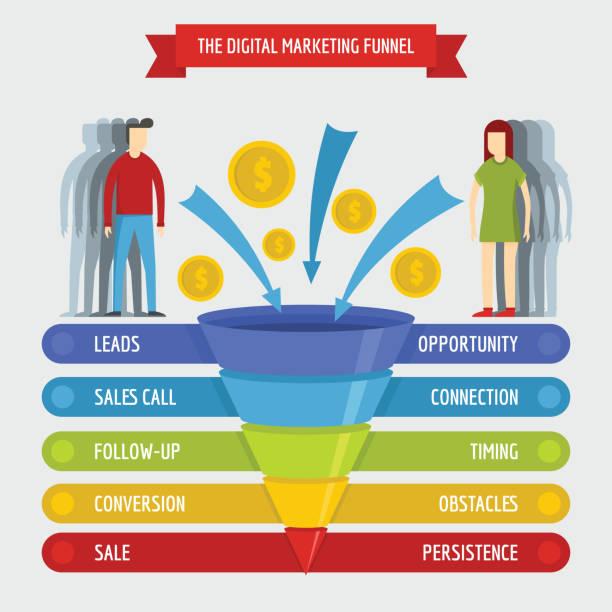 Digital marketing ventes entonnoir infographie bannière, style plat - Illustration vectorielle