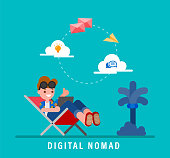 Digital nomads concept illustration. Young adult working with laptop while on vacation. Work from anywhere. Vector flat design cartoon character.