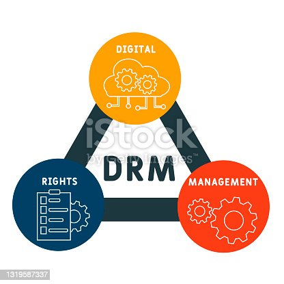 istock DRM - Digital Rights Management acronym 1319587337