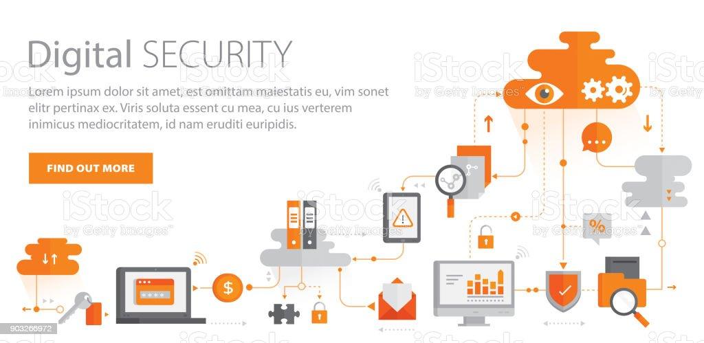 Digitale Sicherheit Web Banner Vorlage weißer Hintergrund – Vektorgrafik