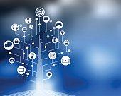 Digital Technology Tree