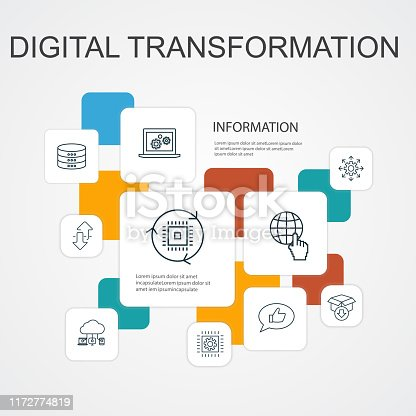 digital transformation Infographic 10 line icons template. digital services, internet, cloud computing, technology simple icons
