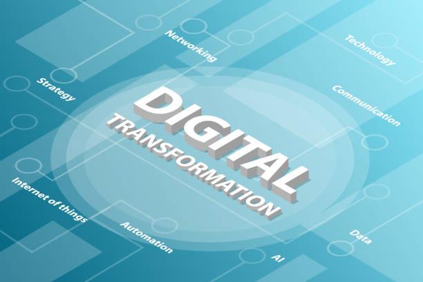 いくつかの関連テキストとドットが接続されたデジタル変換アイソメトリック3dワードテキストの概念 - ベクトル - 変化点のイラスト素材/クリップアート素材/マンガ素材/アイコン素材