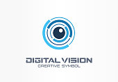 Digital vision creative symbol concept. Eye iris scan, vr system abstract business pictogram. Cctv monitor, security control, video camera lens icon