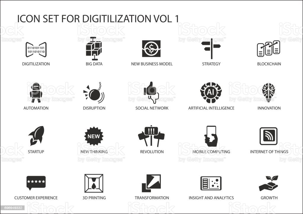 Digitilization vector icons for topics like big data, blockchain, automation, customer experience, mobile computing, internet of things, insights, analytics vector art illustration