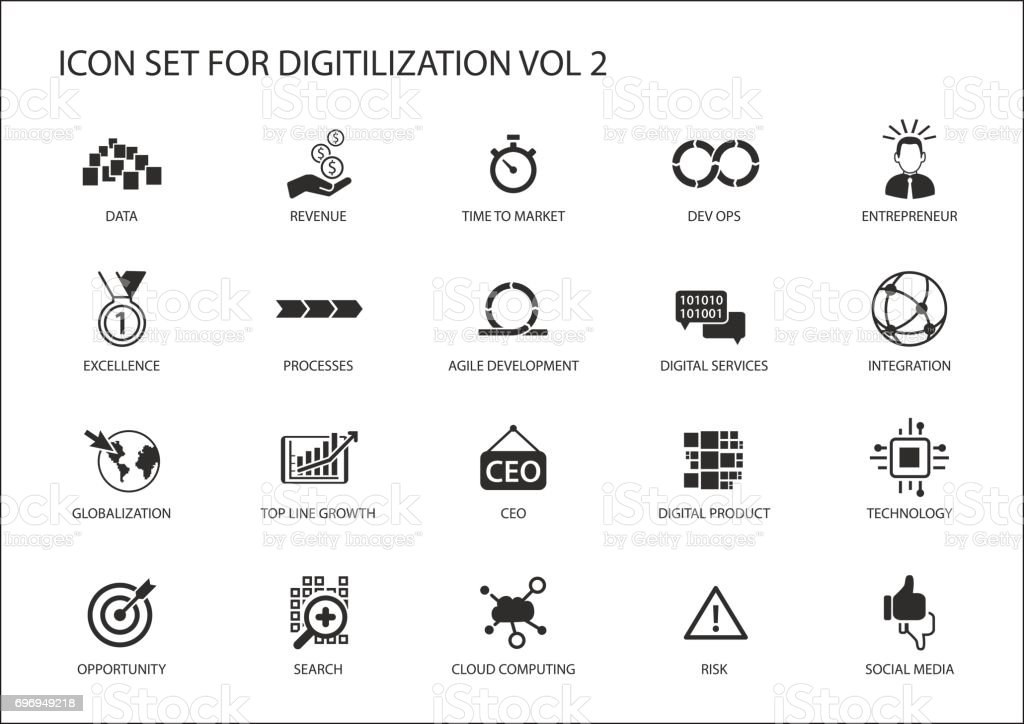 Digitilization vector icons for topics like Dev Ops, data, Digital services, digital product, globalization, technology, integration, agile development, social media vector art illustration