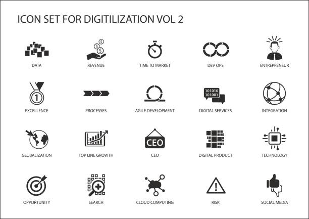 Digitilization vector icons for topics like Dev Ops, data, Digital services, digital product, globalization, technology, integration, agile development, social media Digitilization vector icons for topics like Dev Ops, data, Digital services, digital product, globalization, technology, integration, agile development, social media digitized stock illustrations