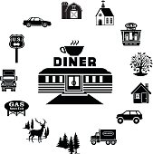 A vector illustration of a diner icon surrounded by country roadside theme icon circular border including a church, gas station, autumn tree, house, SUV, truck, pine trees, stag, gas sign, highway sign, automobile, and a barn. This is a vector EPS file. A large jpg is included in this download.