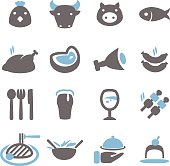 Vector File of Dinner Icon