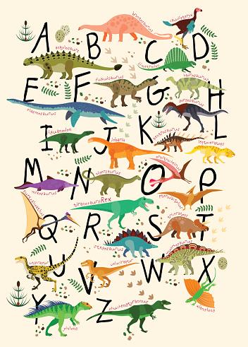 ABC Dinosaurs.