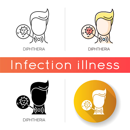 Diphtheria icon. Linear black and RGB color styles. Contagious infectious disease, dangerous oral infection. Medical diagnosis. Sore throat, breath difficulties. Isolated vector illustrations