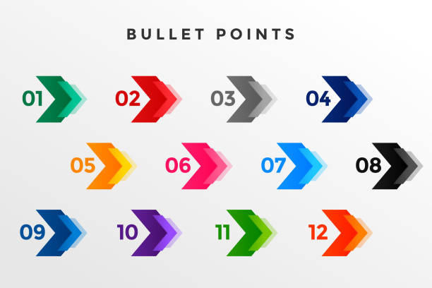 direction number bullet points from one to twelve direction number bullet points from one to twelve topics stock illustrations