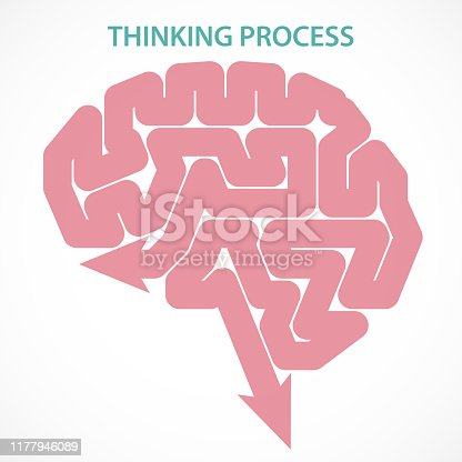Directional arrow to form a side view shape of human brain, concept of thinking process.