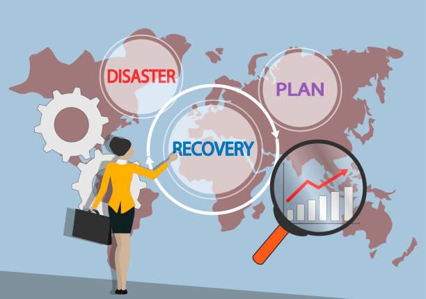 Disaster Recovery Plan Disaster Recovery Plan continuity stock illustrations