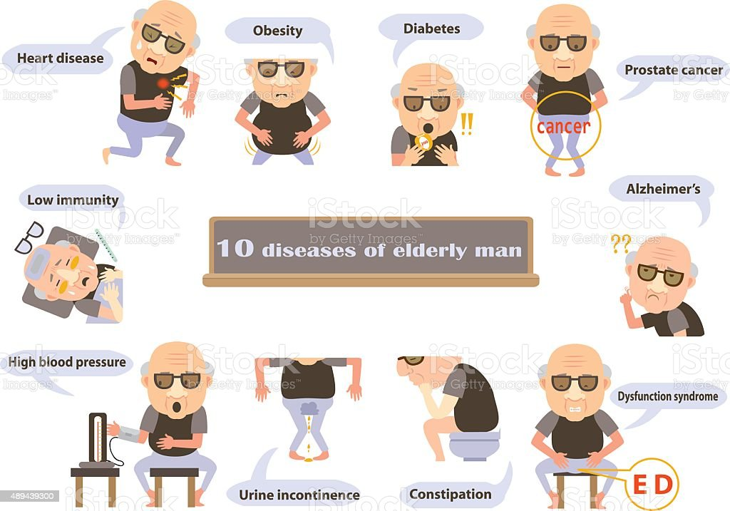 diseases of man vector art illustration