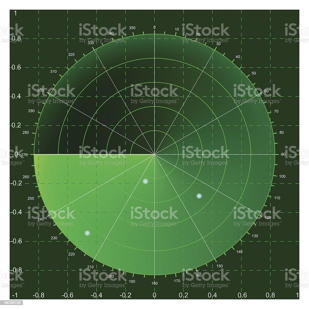 Display of a radar in green colors royalty-free display of a radar in green colors stock vector art & more images of alertness