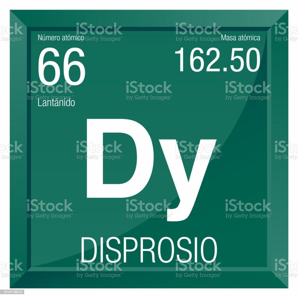 Disprosio Symbol Dysprosium In Spanish Language Element Number 66 Of